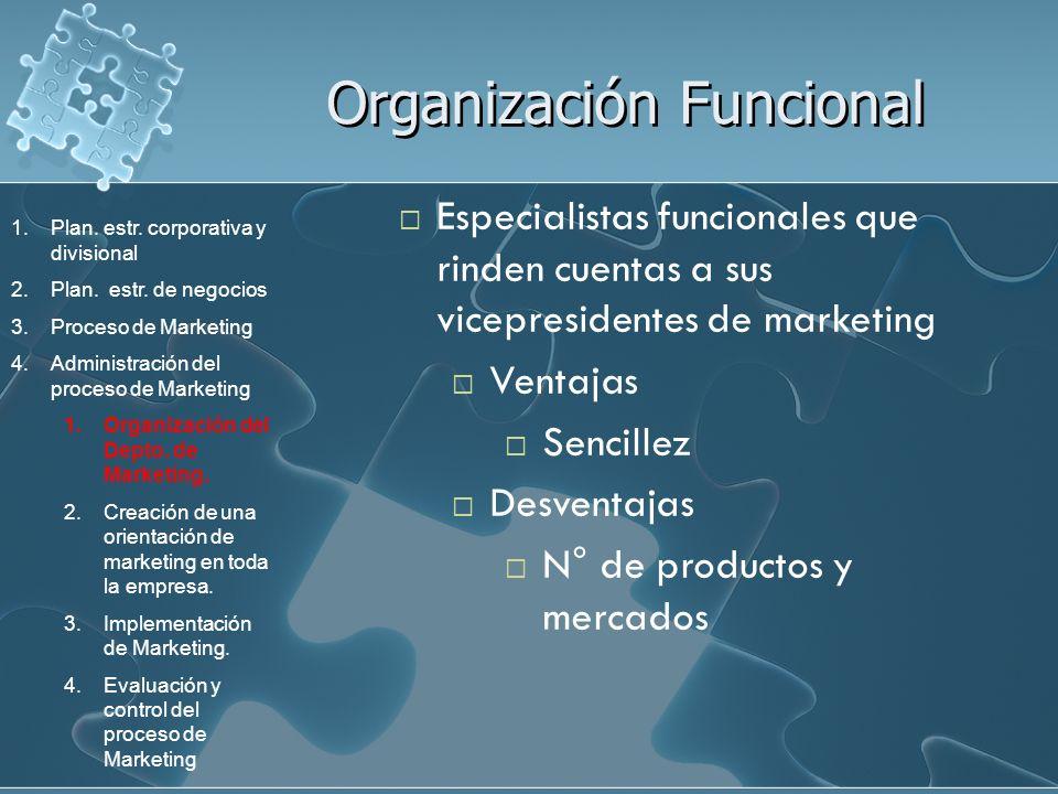 Organización Funcional Especialistas funcionales que rinden cuentas a sus vicepresidentes de marketing Ventajas Sencillez Desventajas N° de productos