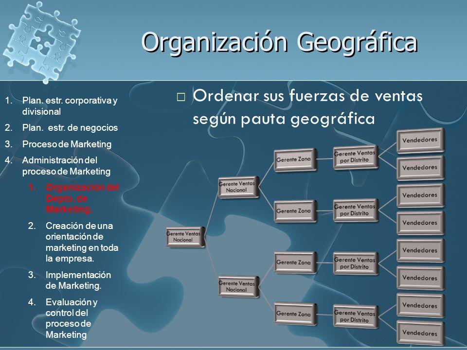 Organización Geográfica Ordenar sus fuerzas de ventas según pauta geográfica 1.Plan. estr. corporativa y divisional 2.Plan. estr. de negocios 3.Proces