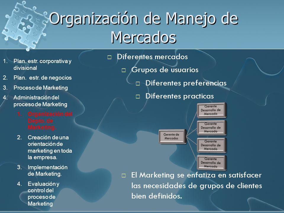 Organización de Manejo de Mercados Diferentes mercados Grupos de usuarios Diferentes preferencias Diferentes practicas El Marketing se enfatiza en sat