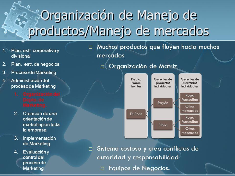 Organización de Manejo de productos/Manejo de mercados Muchos productos que fluyen hacia muchos mercados Organización de Matriz Sistema costoso y crea