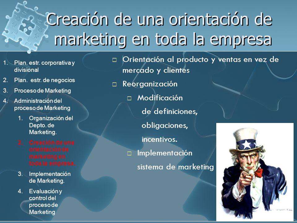 Creación de una orientación de marketing en toda la empresa Orientación al producto y ventas en vez de mercado y clientes Reorganización Modificación