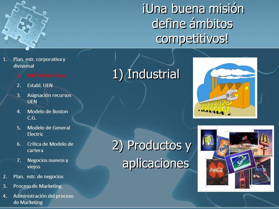 ¡Una buena misión define ámbitos competitivos! 1) Industrial 2) Productos y aplicaciones 1.Plan. estr. corporativa y divisional 1.Def. Misión Corp. 2.