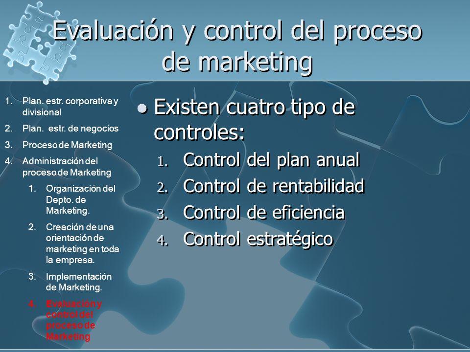 Evaluación y control del proceso de marketing Existen cuatro tipo de controles: 1. Control del plan anual 2. Control de rentabilidad 3. Control de efi