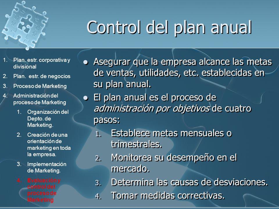 Control del plan anual Asegurar que la empresa alcance las metas de ventas, utilidades, etc. establecidas en su plan anual. El plan anual es el proces