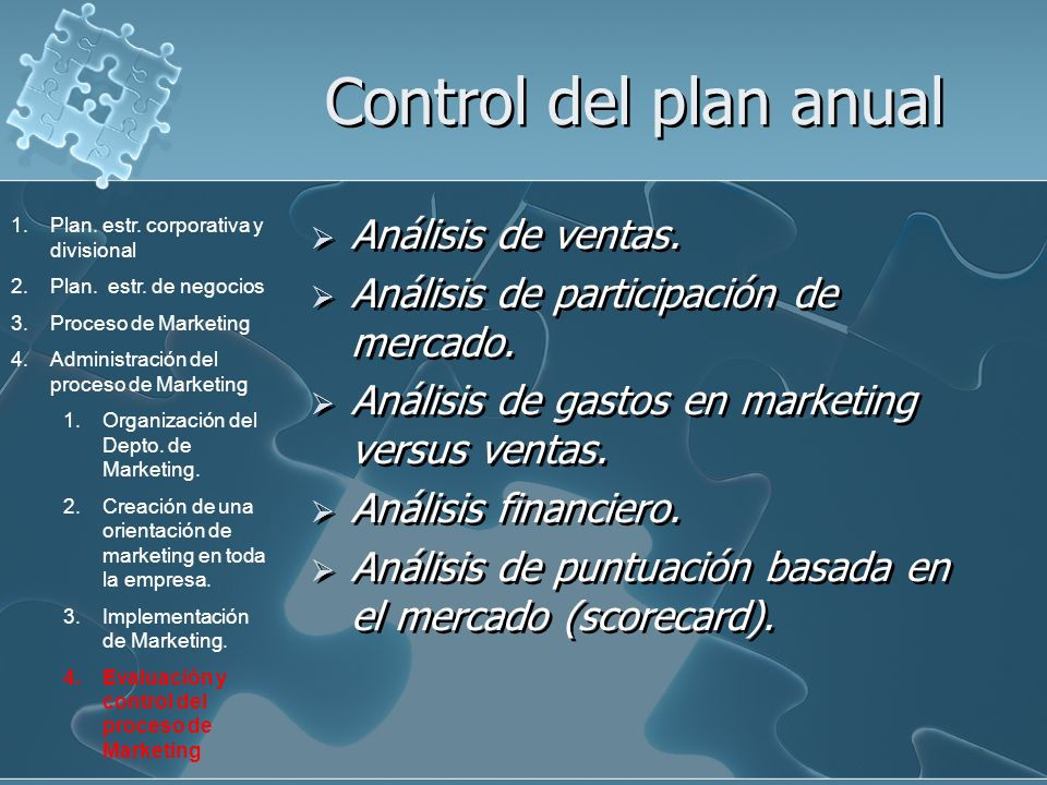 Control del plan anual Análisis de ventas. Análisis de participación de mercado. Análisis de gastos en marketing versus ventas. Análisis financiero. A
