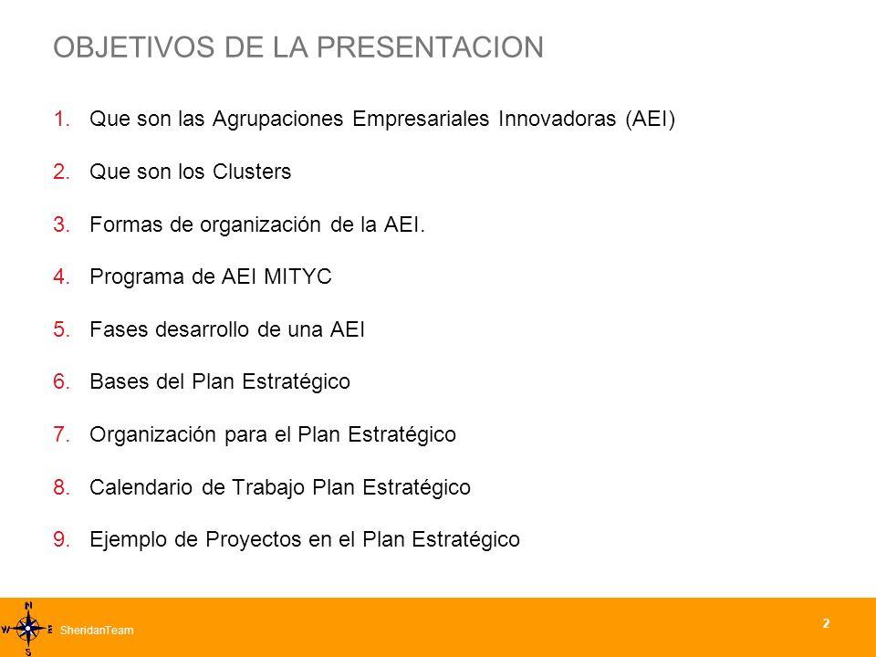 SheridanTeamSheridanTeam 2 OBJETIVOS DE LA PRESENTACION 1.Que son las Agrupaciones Empresariales Innovadoras (AEI) 2.Que son los Clusters 3.Formas de organización de la AEI.
