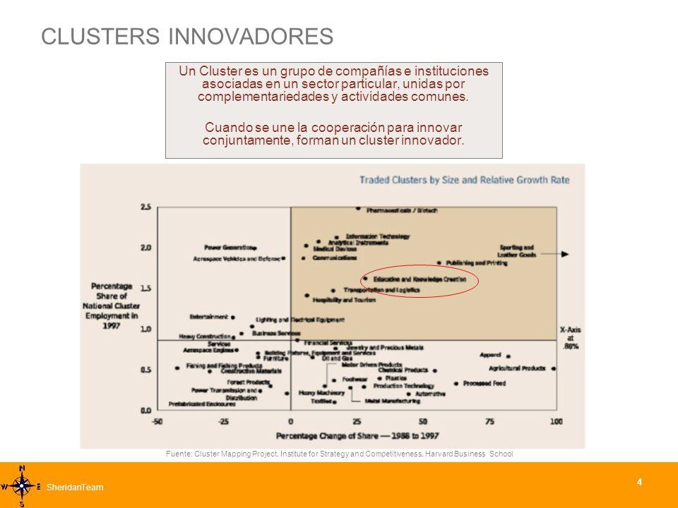 SheridanTeamSheridanTeam 4 CLUSTERS INNOVADORES Un Cluster es un grupo de compañías e instituciones asociadas en un sector particular, unidas por complementariedades y actividades comunes.