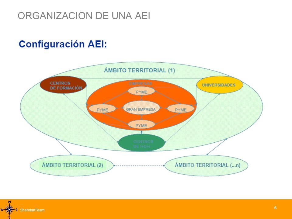 SheridanTeamSheridanTeam 6 ORGANIZACION DE UNA AEI