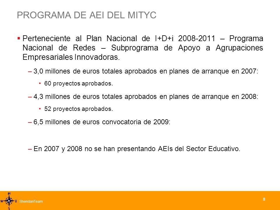 SheridanTeamSheridanTeam 8 PROGRAMA DE AEI DEL MITYC Perteneciente al Plan Nacional de I+D+i 2008-2011 – Programa Nacional de Redes – Subprograma de Apoyo a Agrupaciones Empresariales Innovadoras.