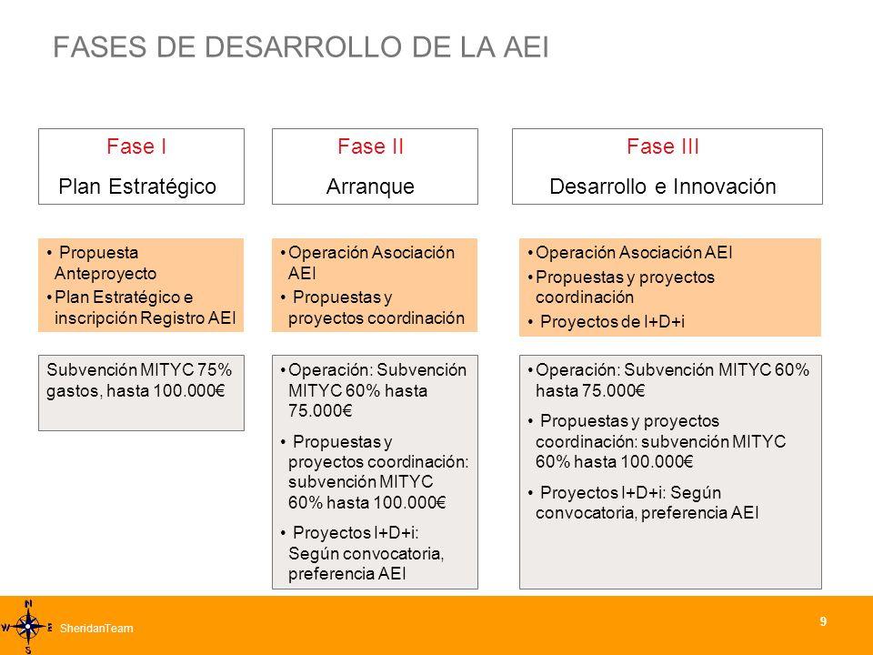 SheridanTeamSheridanTeam 10 FASE I DE LA AEI Propuesta Anteproyecto Plan Estratégico –ANCED finales de Junio 2009.