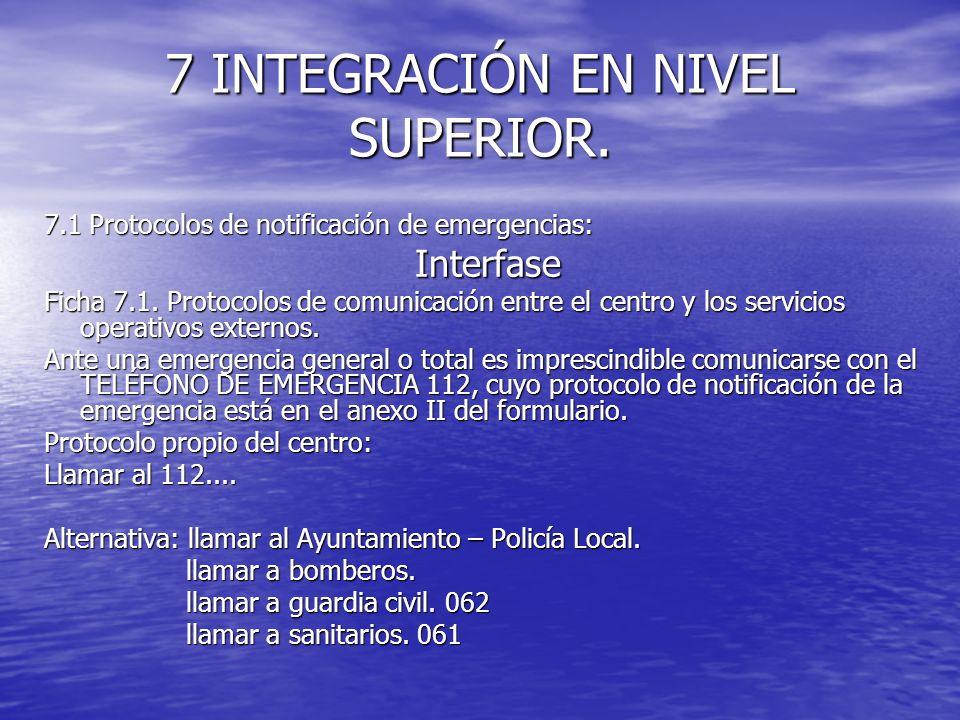7 INTEGRACIÓN EN NIVEL SUPERIOR. 7.1 Protocolos de notificación de emergencias: Interfase Ficha 7.1. Protocolos de comunicación entre el centro y los