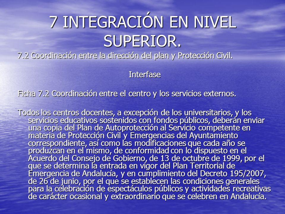 7 INTEGRACIÓN EN NIVEL SUPERIOR. 7.2 Coordinación entre la dirección del plan y Protección Civil. Interfase Ficha 7.2 Coordinación entre el centro y l