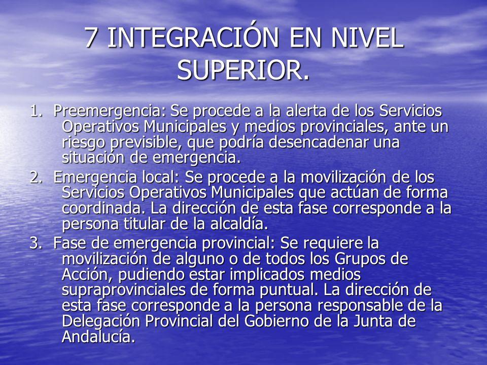 7 INTEGRACIÓN EN NIVEL SUPERIOR. 1. Preemergencia: Se procede a la alerta de los Servicios Operativos Municipales y medios provinciales, ante un riesg