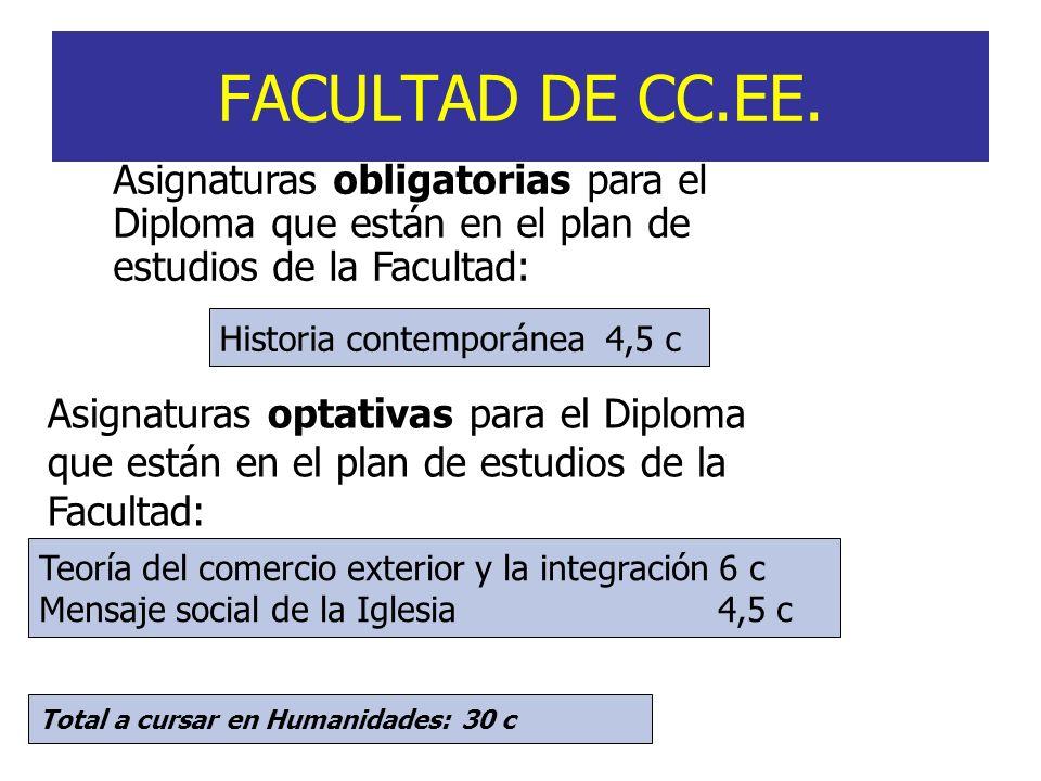 FACULTAD DE CC.EE. Historia contemporánea 4,5 c Asignaturas optativas para el Diploma que están en el plan de estudios de la Facultad: Teoría del come