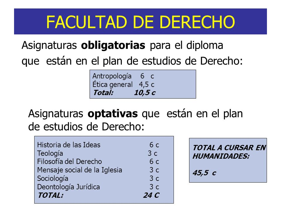 FACULTAD DE DERECHO Asignaturas obligatorias para el diploma que están en el plan de estudios de Derecho: Antropología 6 c Ética general 4,5 c Total: