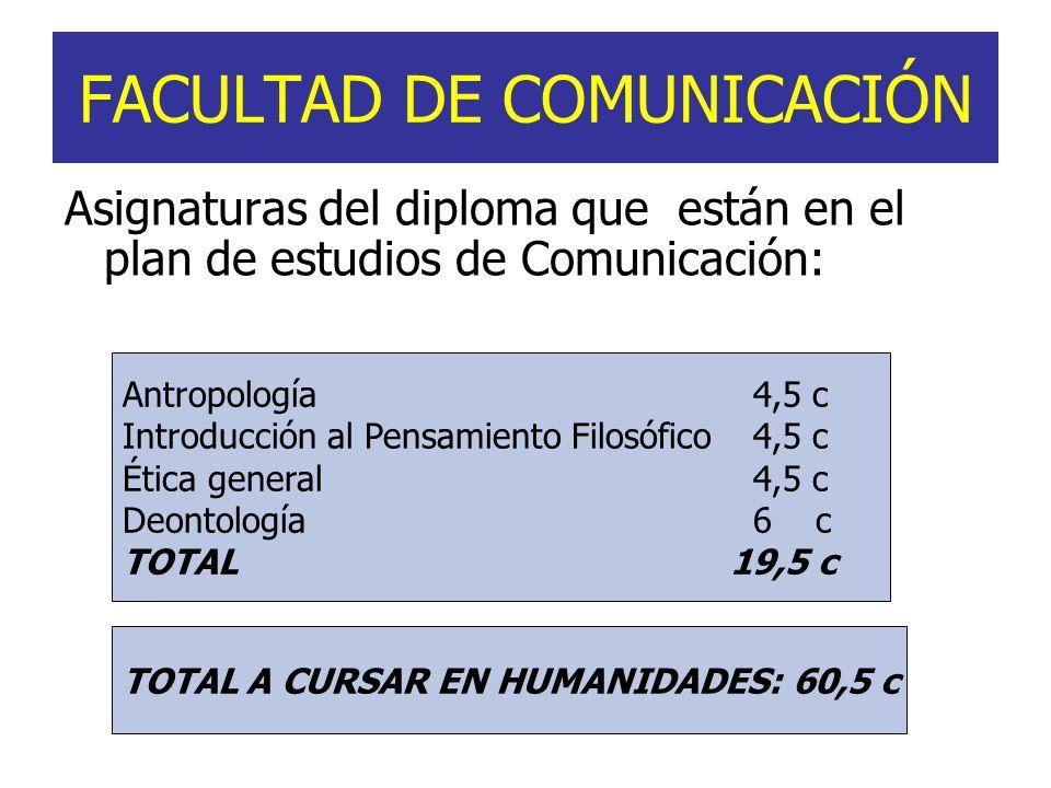 FACULTAD DE COMUNICACIÓN Asignaturas del diploma que están en el plan de estudios de Comunicación: Antropología4,5 c Introducción al Pensamiento Filos