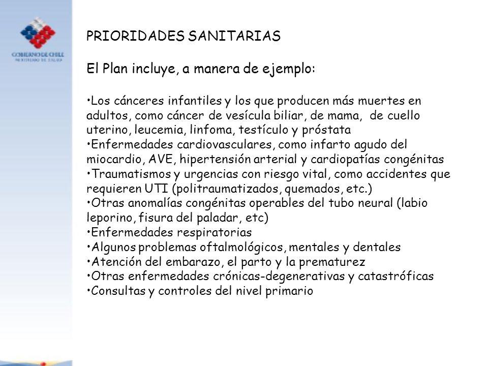 PRIORIDADES SANITARIAS El Plan incluye, a manera de ejemplo: Los cánceres infantiles y los que producen más muertes en adultos, como cáncer de vesícul