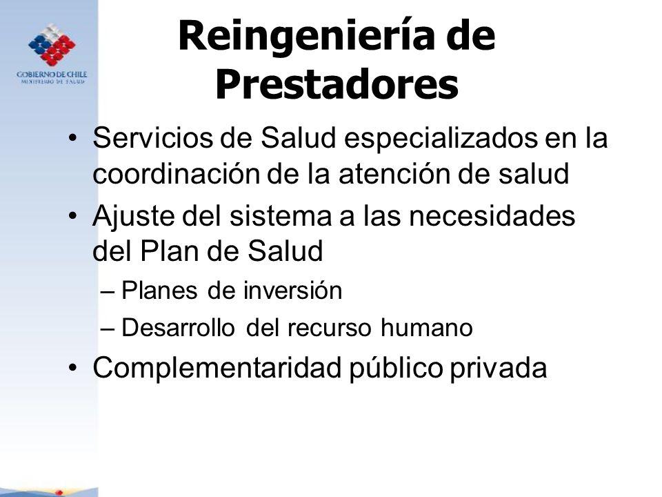 Reingeniería de Prestadores Servicios de Salud especializados en la coordinación de la atención de salud Ajuste del sistema a las necesidades del Plan