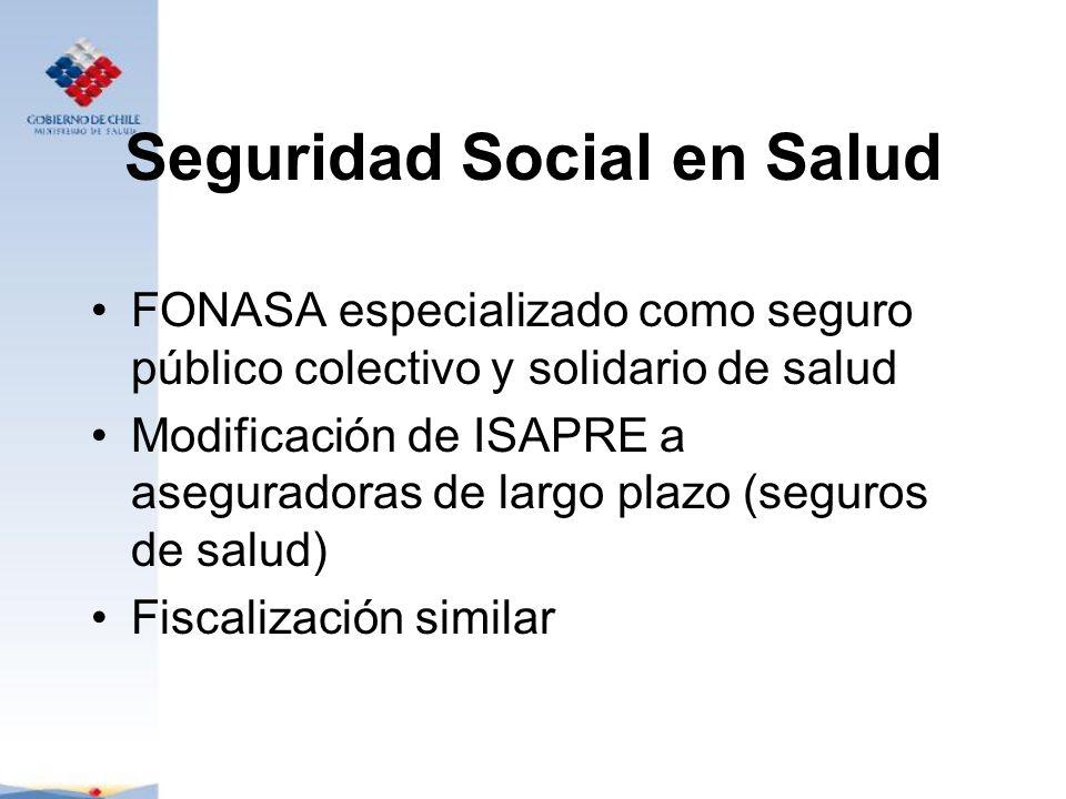 Seguridad Social en Salud FONASA especializado como seguro público colectivo y solidario de salud Modificación de ISAPRE a aseguradoras de largo plazo