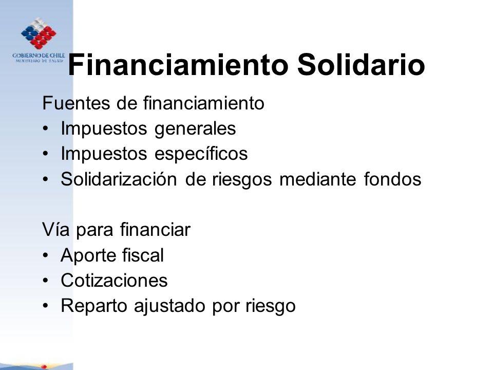 Financiamiento Solidario Fuentes de financiamiento Impuestos generales Impuestos específicos Solidarización de riesgos mediante fondos Vía para financ