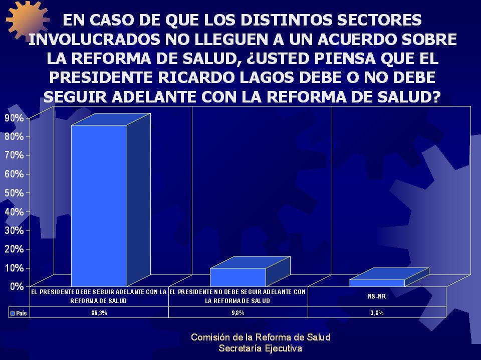 Los ejes de la Reforma AUTORIDAD SANITARIA Objetivos Sanitarios Modelo de Atención Plan de Salud REINGENIERÍA DE LOS PRESTADORES FINANCIAMIENTO PARTICIPACIÓN SOCIAL