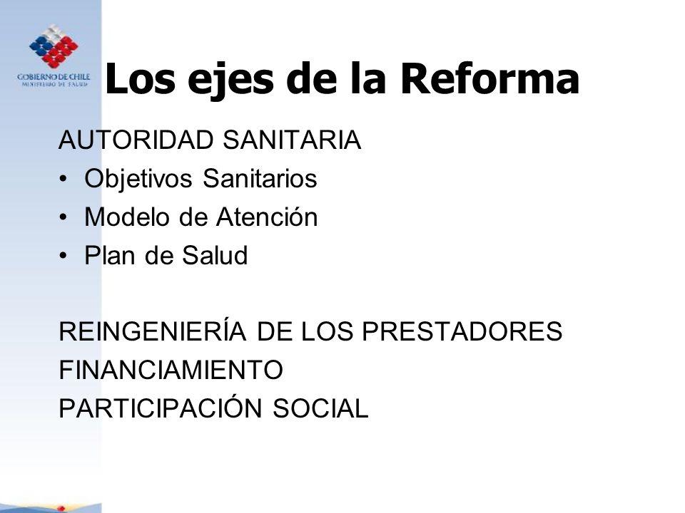 Los ejes de la Reforma AUTORIDAD SANITARIA Objetivos Sanitarios Modelo de Atención Plan de Salud REINGENIERÍA DE LOS PRESTADORES FINANCIAMIENTO PARTIC