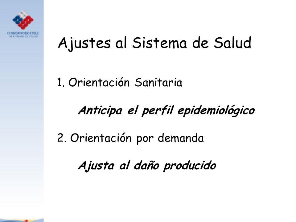 Ajustes al Sistema de Salud 1. Orientación Sanitaria Anticipa el perfil epidemiológico 2. Orientación por demanda Ajusta al daño producido