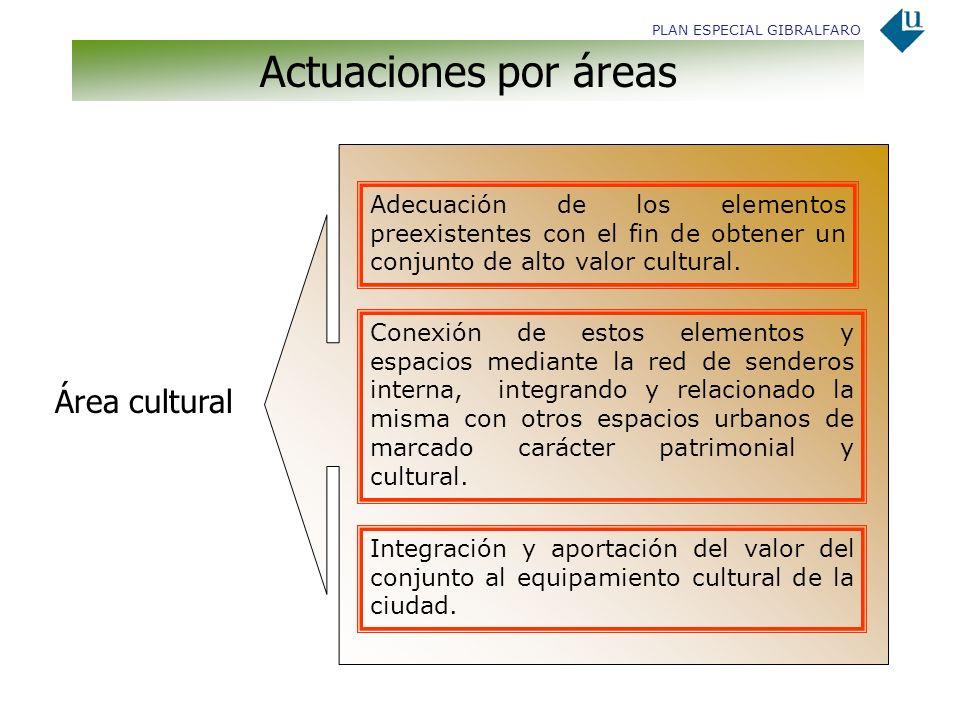 PLAN ESPECIAL GIBRALFARO Actuaciones por áreas Área cultural Adecuación de los elementos preexistentes con el fin de obtener un conjunto de alto valor