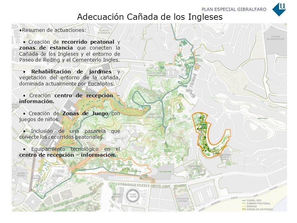 PLAN ESPECIAL GIBRALFARO Adecuación Cañada de los Ingleses Resumen de actuaciones: Creación de recorrido peatonal y zonas de estancia que conecten la