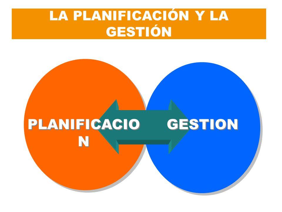 LA PLANIFICACIÓN Y LA GESTIÓN PLANIFICACIO N GESTION