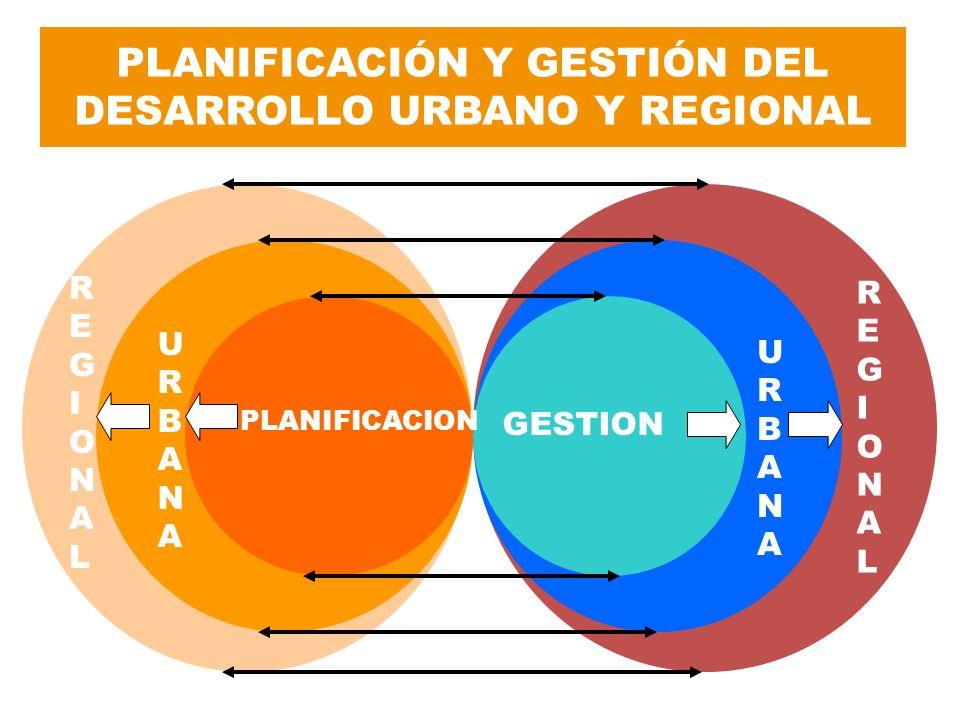 REGIONALREGIONAL REGIONALREGIONAL URBANAURBANA URBANAURBANA PLANIFICACION PLANIFICACIÓN Y GESTIÓN DEL DESARROLLO URBANO Y REGIONAL