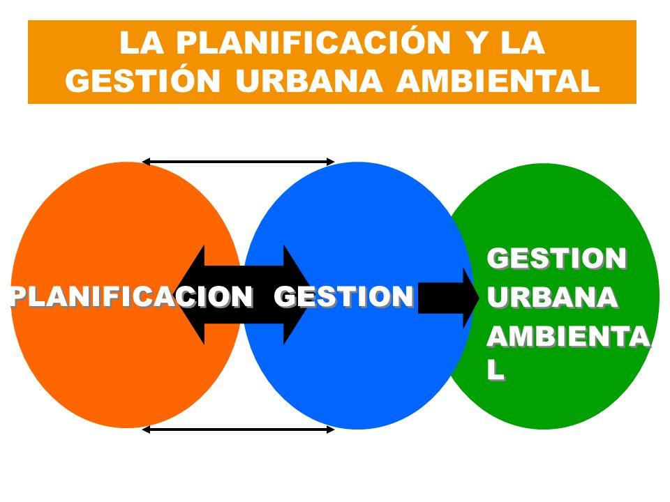 GESTION URBANA AMBIENTA L GESTION URBANA AMBIENTA L LA PLANIFICACIÓN Y LA GESTIÓN URBANA AMBIENTAL GESTION PLANIFICACION