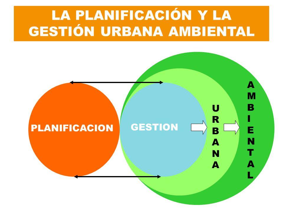 AMBIENTALAMBIENTAL URBANAURBANA LA PLANIFICACIÓN Y LA GESTIÓN URBANA AMBIENTAL GESTION PLANIFICACION