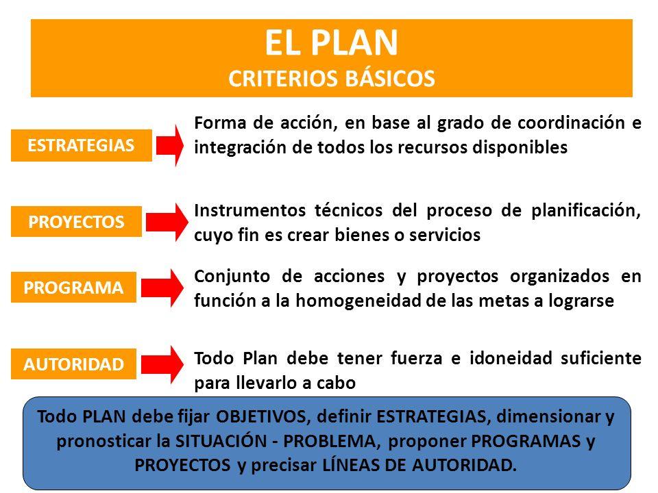 La planificación con participación aparece como la mejor respuesta a la necesidad de generar un espacio democrático a nivel local.