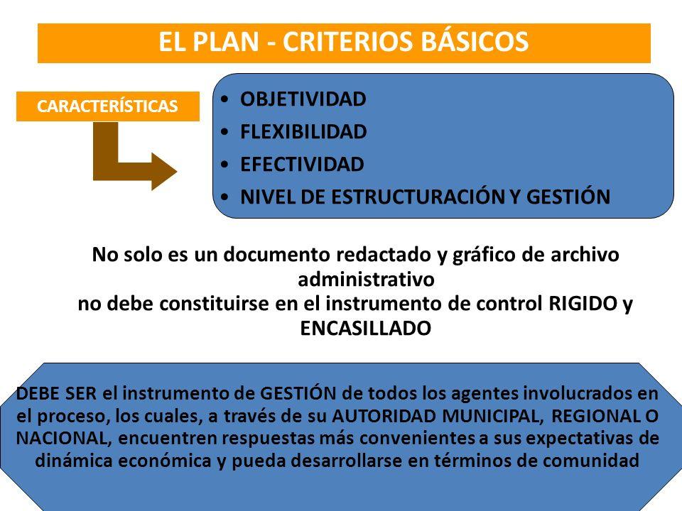 LEY ORGÁNICA DE MUNICIPALIDADES Ley N° 27972 (Mayo 2003)