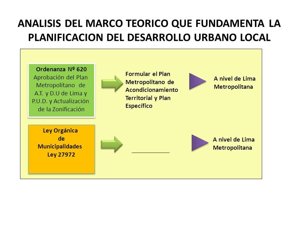 Ordenanza Nº 620 Aprobación del Plan Metropolitano de A.T. y D.U de Lima y P.U.D. y Actualización de la Zonificación Ordenanza Nº 620 Aprobación del P