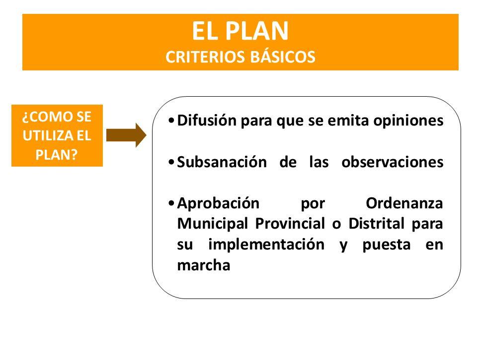 Difusión para que se emita opiniones Subsanación de las observaciones Aprobación por Ordenanza Municipal Provincial o Distrital para su implementación