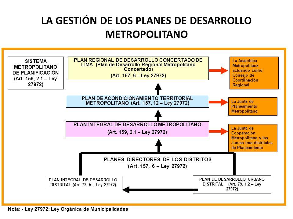 LA GESTIÓN DE LOS PLANES DE DESARROLLO METROPOLITANO PLAN REGIONAL DE DESARROLLO CONCERTADO DE LIMA (Plan de Desarrollo Regional Metropolitano Concert