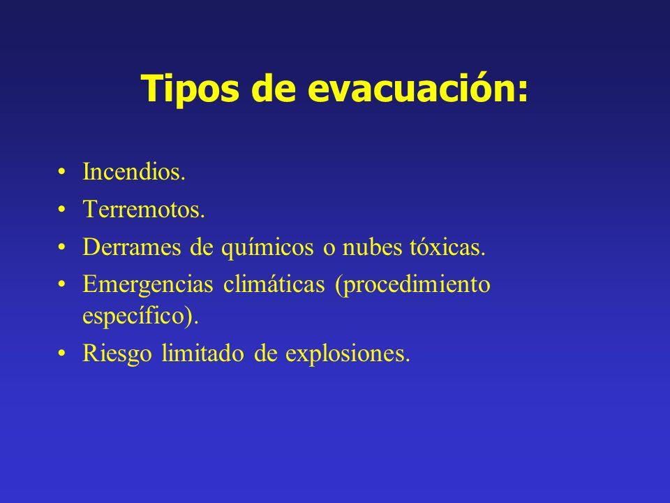 Tipos de evacuación: Incendios. Terremotos. Derrames de químicos o nubes tóxicas. Emergencias climáticas (procedimiento específico). Riesgo limitado d