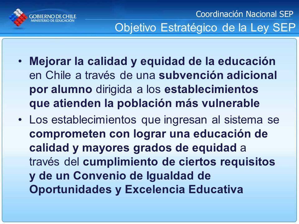 Objetivo Estratégico de la Ley SEP Mejorar la calidad y equidad de la educación en Chile a través de una subvención adicional por alumno dirigida a lo