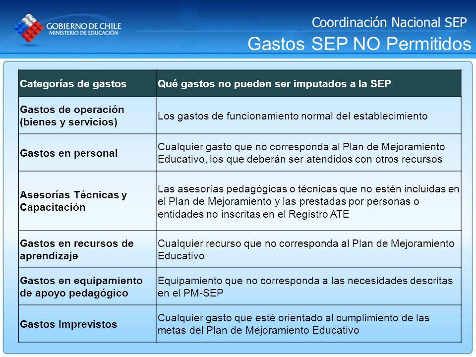 Gastos SEP NO Permitidos Categorías de gastosQué gastos no pueden ser imputados a la SEP Gastos de operación (bienes y servicios) Los gastos de funcio