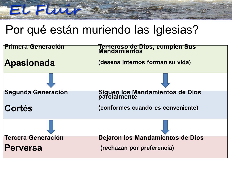 Plan for Discipleship Por qué están muriendo las Iglesias? Primera Generación Temeroso de Dios, cumplen Sus Mandamientos Apasionada (deseos internos f