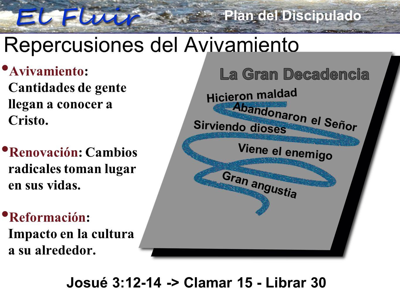 Plan for Discipleship Avivamiento: Cantidades de gente llegan a conocer a Cristo. Renovación: Cambios radicales toman lugar en sus vidas. Reformación: