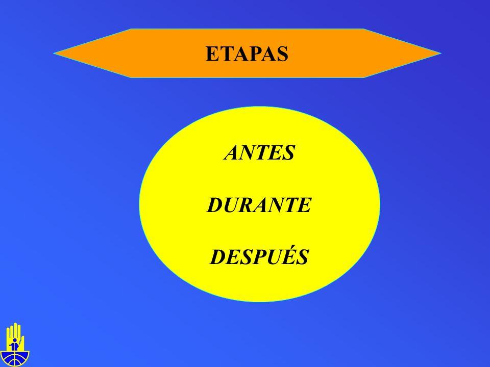 FÓRMULA PARA EL CÁLCULO APROXIMADO DEL TIEMPO N D TS = ________ + ________ (A X K) V (A X K) V TS=Tiempo de Salida en Segundos N=Número de Personas A=Ancho de la Salida en Metros K=Constante experimental: 1.3 personas / metro-segundo.