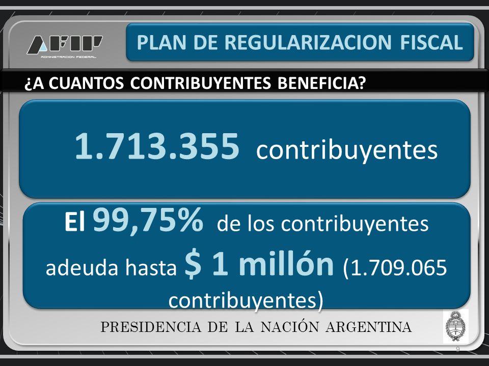9 PLAN DE REGULARIZACION FISCAL ¿A CUANTOS CONTRIBUYENTES BENEFICIA.