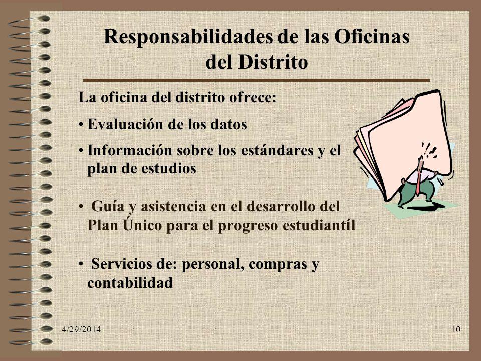 4/29/201410 Responsabilidades de las Oficinas del Distrito La oficina del distrito ofrece: Evaluación de los datos Información sobre los estándares y