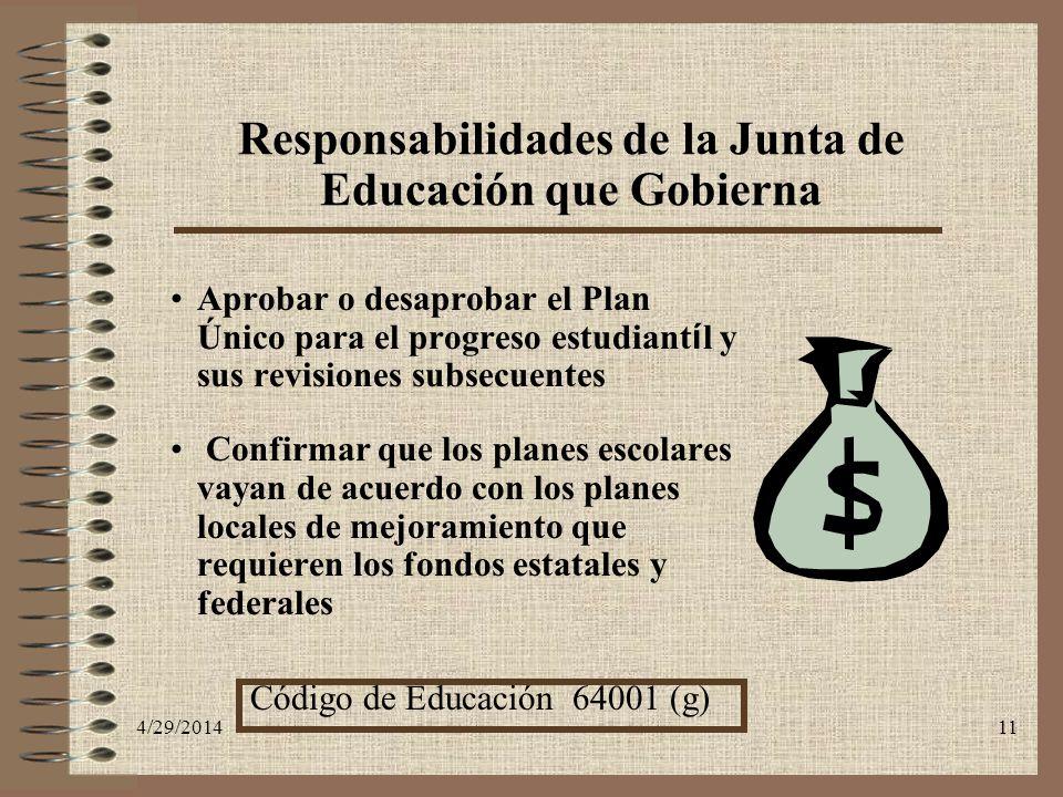 4/29/201411 Responsabilidades de la Junta de Educación que Gobierna Aprobar o desaprobar el Plan Único para el progreso estudiant í l y sus revisiones