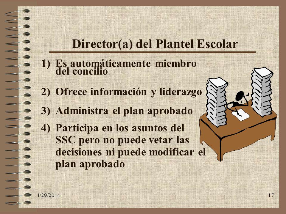 4/29/201417 Director(a) del Plantel Escolar 1)Es automáticamente miembro del concilio 2)Ofrece información y liderazgo 3)Administra el plan aprobado 4