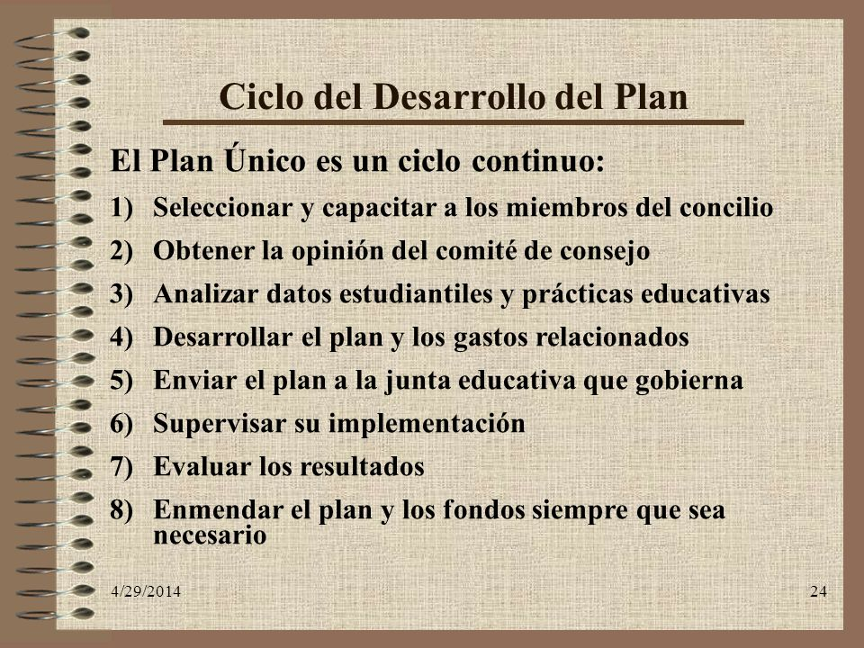 4/29/201424 Ciclo del Desarrollo del Plan El Plan Único es un ciclo continuo: 1)Seleccionar y capacitar a los miembros del concilio 2)Obtener la opini