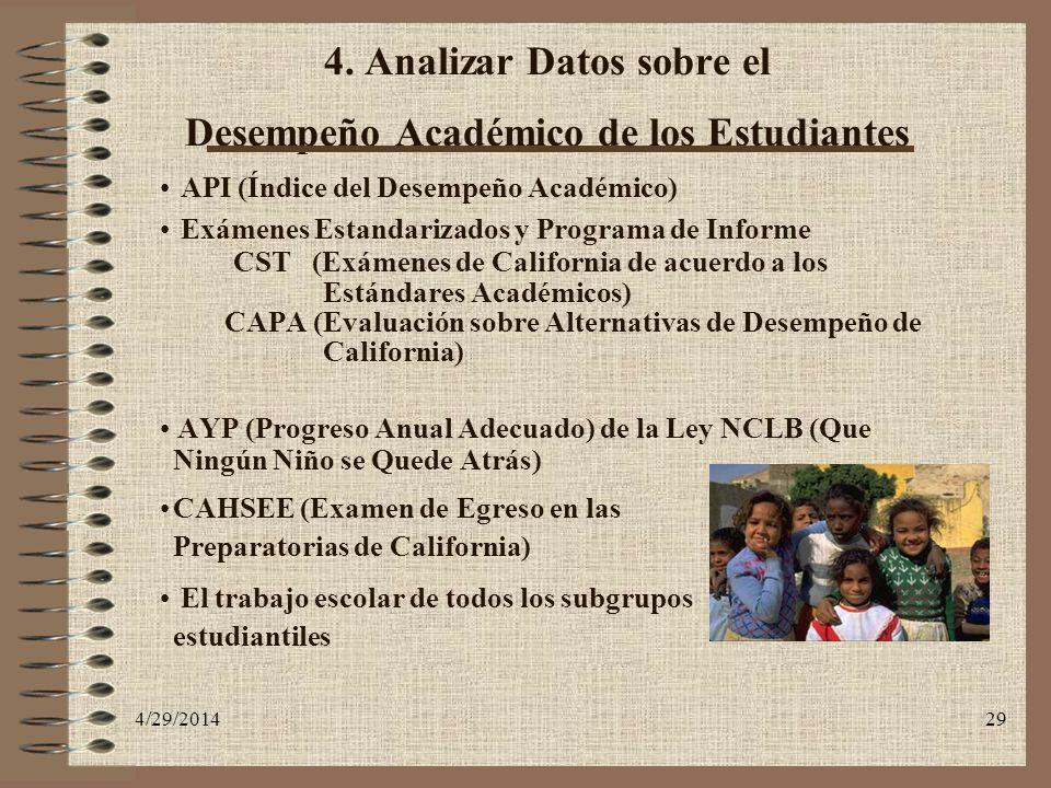 4/29/201429 4. Analizar Datos sobre el Desempeño Académico de los Estudiantes API (Índice del Desempeño Académico) Exámenes Estandarizados y Programa